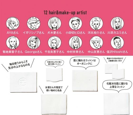 小田切ヒロさん、河北裕介さん、川添カユミさん…ほか有名メイク12人が自腹で買うメイクコットンはこれ!