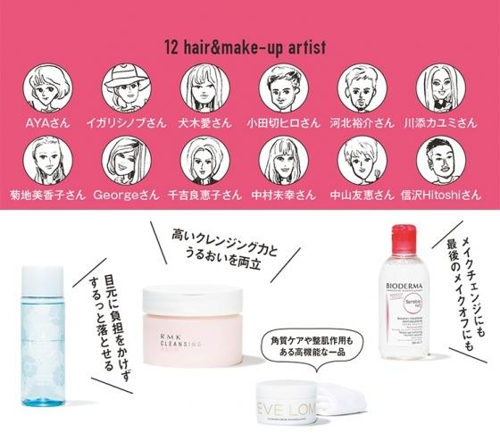 菊地美香子さん、Georgeさん、千吉良恵子さん…ほか有名メイク12人が自腹で買うクレンジングはこれ!