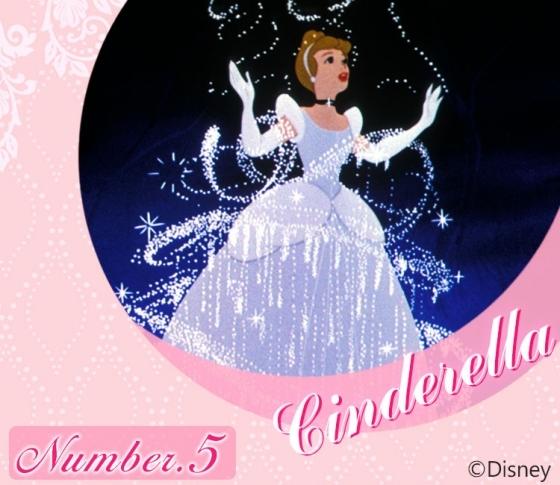 【太陽ナンバー5・シンデレラ】逆境にへこたれない強いメンタルの持ち主『Disney プリンセス占い』