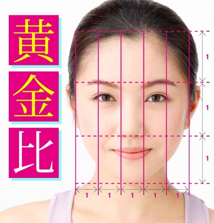 美人顔は左右対称&黄金比で決まる!【おブスに見える非対称顔は
