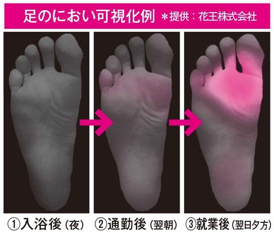 靴を脱ぐたびに気になる、足臭は就業後に強くなる