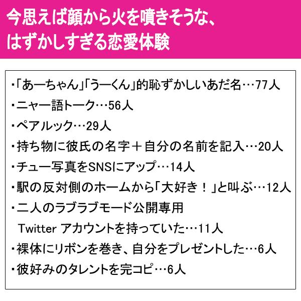 1000人アンケート,VOCE9月号