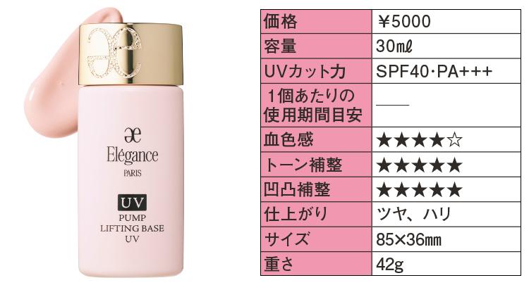 エレガンス パンプリフティング ベース UV,エレガンス コスメティックス,