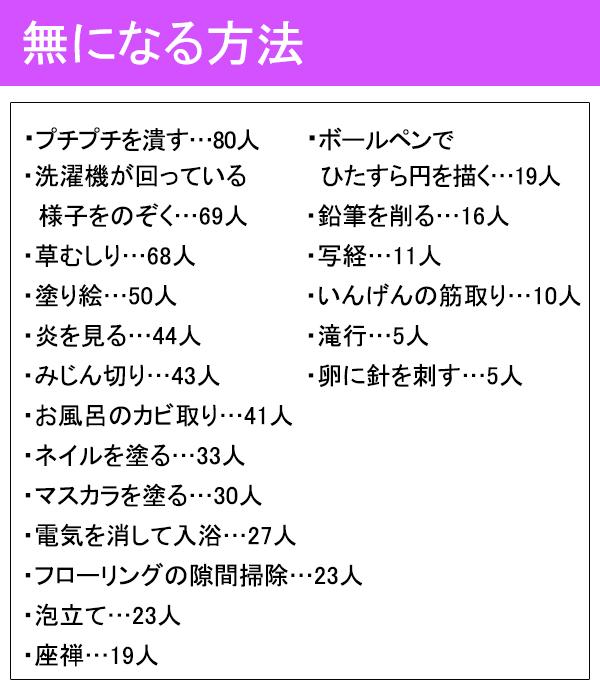 1000人調査,VOCE9月号