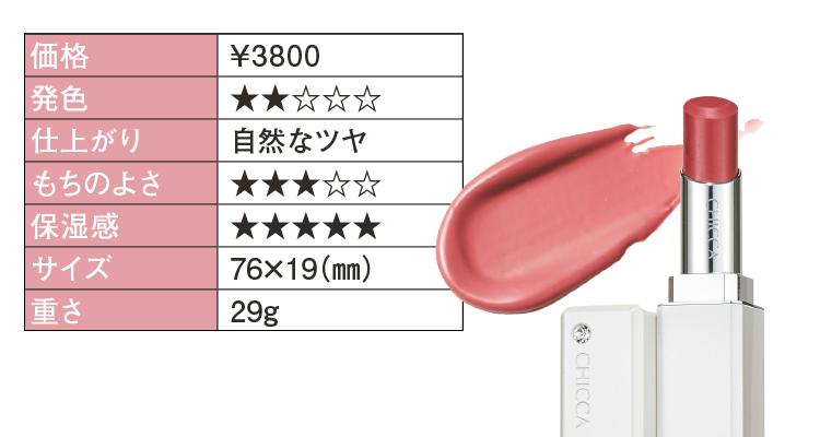 キッカ メスメリック リップスティック 29,カネボウ化粧品,