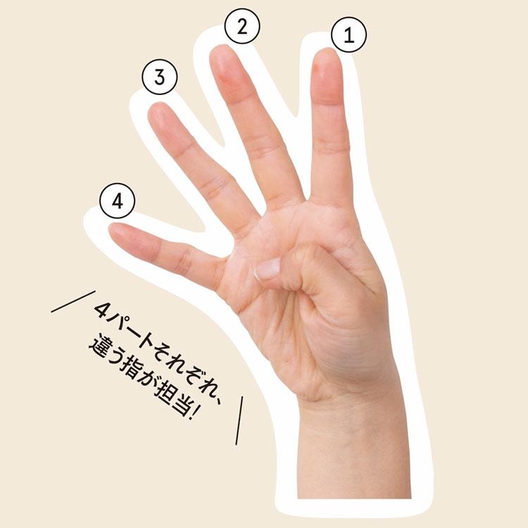 長井流 基本の手ワザ/4本の指でフチならし
