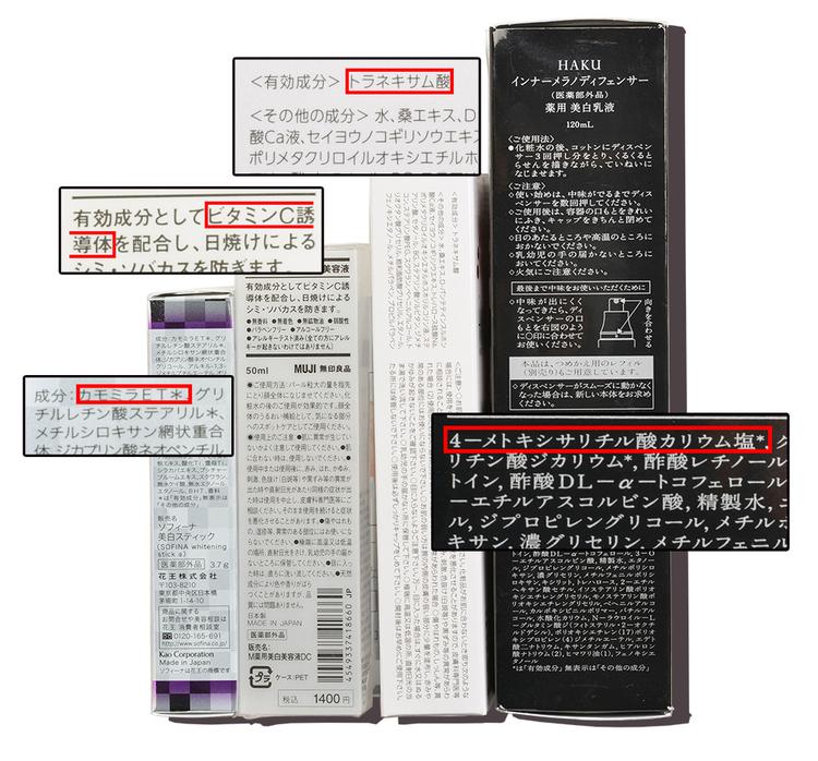 美白,美白化粧品,有効成分,ビタミンC誘導体,トラネキサム酸,カモミラET,4-メトキシサリチル酸カリウム塩