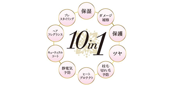 10in1