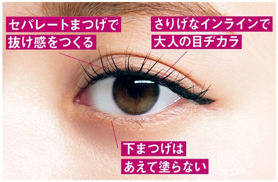 make up point