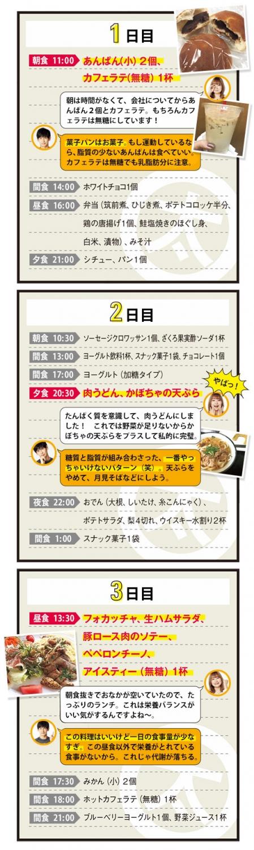 VOCEエディター藤山の3日間の食事