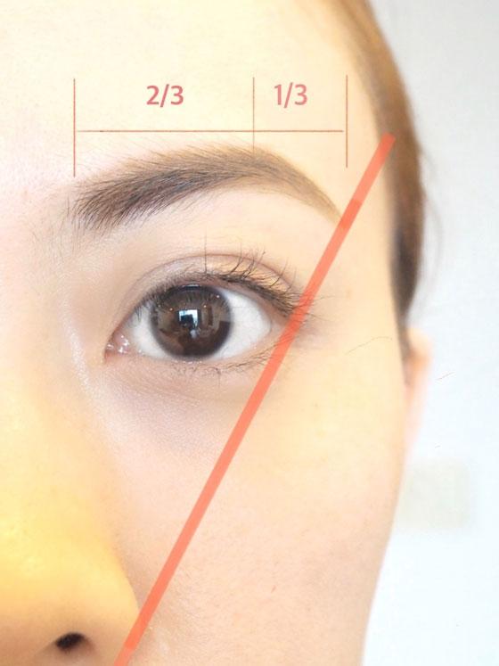 眉の位置バランス