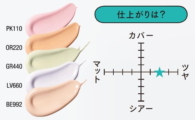 モデリング カラーアップ ベース UV テクスチャー