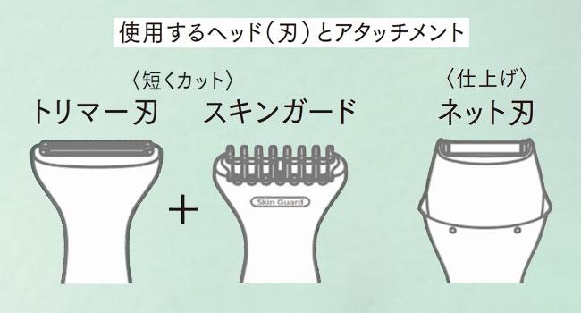使用するヘッド(刃)とアタッチメント