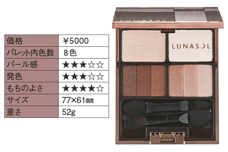LUNASOL,ルナソル フェザリースモーキーアイズ 03,カネボウ化粧品,